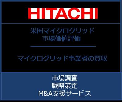 Hitachi Case Study